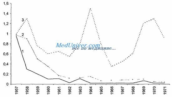 download Compendium of Social Statistics and Indicators: Social Indicators of
