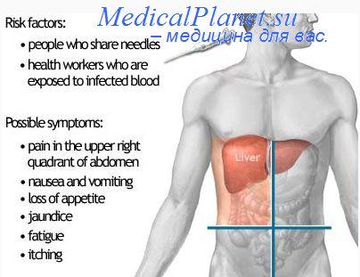 Список препаратов для лечения печени и поджелудочной железы