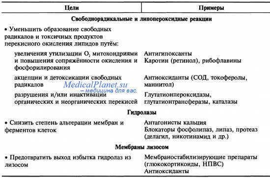 ингибиторы кальциевых каналов препараты список
