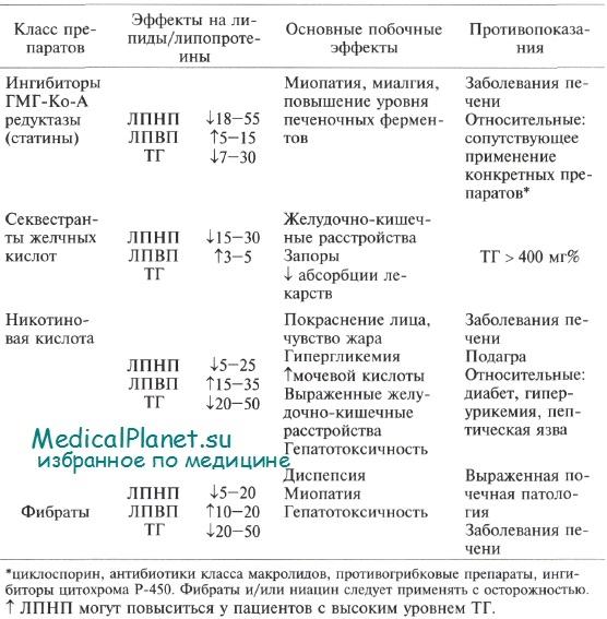 preparat-ot-diabeta-yaponskiy-touti